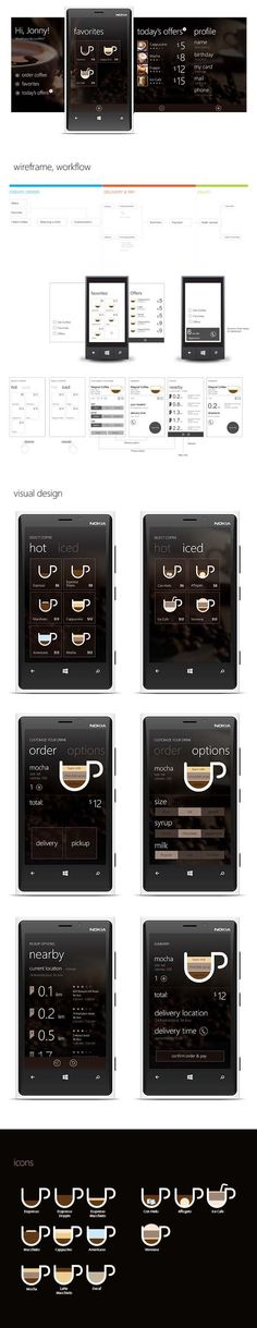 Coffee App – User Interface Design by Michael Novoselov for Windows Phone