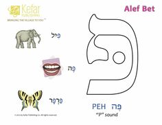 Hebrew › Introduction to Hebrew › The Alphabet · אלפבית עברי