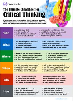 education - The Critical Thinking Skills Cheatsheet [Infographic] via GDC iGeneration Century Education (Pedagogy & Digital Innovation) English Writing Skills, Academic Writing, Resume Writing, Writing Help, Improve English Writing, Academic Goals, Academic Vocabulary, Essay Writing Tips, Essay Writer