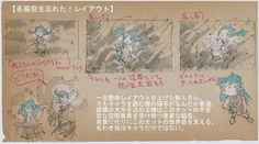 Art Story, Storyboard, Composition, Layout, Comics, Drawings, Frame, Illustration, How To Make