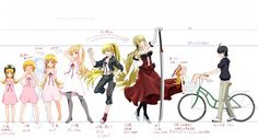 Monogatari Series Oshino Shinobu Character