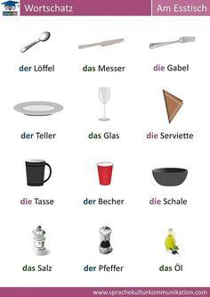 Wortschatz: Am Esstisch. Vocabulary: At the dining table. German Grammar, German Words, German Language Learning, Learn A New Language, Study German, Deutsch Language, Germany Language, French Language Lessons, Vocabulary