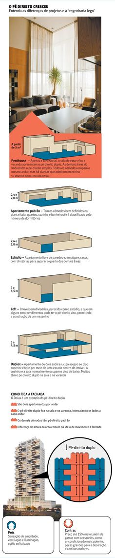 Folha de S.Paulo - Classificados - Imóveis - Pé-direito duplo vira chamariz de apartamento de alto padrão - 02/12/2012