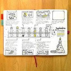 Creative Inspiration: Science Inspired Bullet Journal Weekly Spread. Bujo layout ideas. Planner page art. #bujoinspire #bulletjournalweekly