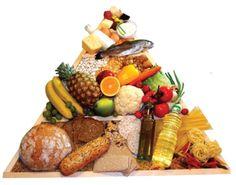 Non seguite le #diete più di moda! La #dieta #mediterranea resta sempre quella migliore! #DietaMediterranea