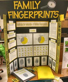 A.J. Revera's science fair project looked at fingerprint similarities among family members. (CONTRIBUTED)