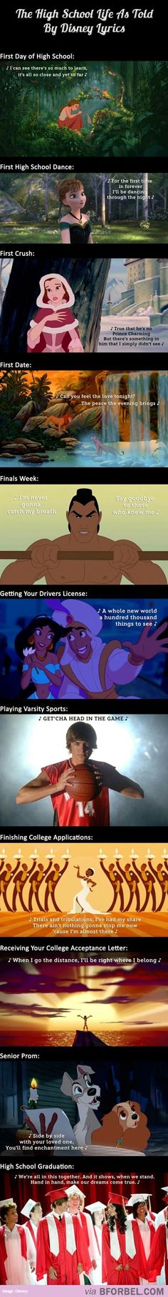 High School Life Told By Disney Lyrics… bforbel.com