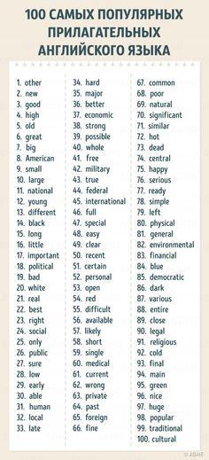 Как выяснили исследователи Оксфордского университета, всего 100 самых часто используемых слов английского языка покрывают около 50% любого английского текста (кроме специализированной инаучной литературы). Аесли кэтим словам добавить 100 самых часто используемых существительных, 100 самых часто используемых глаголов иприлагательных, тополучится база примерно из400слов, которые вывизобилии можете встретить влюбом английском тексте.