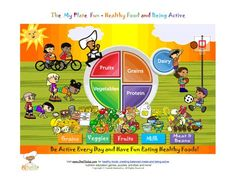 Printable - My Plate Teaches Kids To Balance Healthy Foods With Exercise
