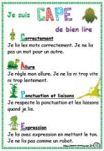 "Je suis ""cape "" de bien lire lecture, stratégie, fluence, voix haute, CE1, CE2, cycle 2, cycle3 Literacy Cafe, French Classroom, French Resources, Classroom Posters, Writer Workshop, Teaching French, Daily 5, Guided Reading, Anchor Charts"