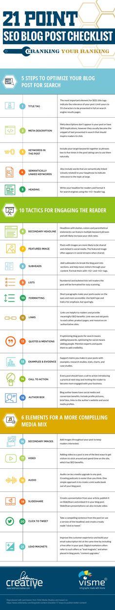 Optimizing Web Content for Search | Infographic by @FeldmanCreative | Barry Feldman for Content Marketing Institute | #BloggingTips #SEO #ContentMarketing | 21 POINT SEO BLOG POST CHECKLIST