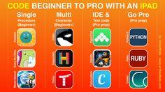 Code Beginner to Pro with iPad-EduWells.png