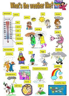 Useful Weather Vocabulary: What's the Weather Like in your Country? – ESLBuzz Learning English Weather is the state of the atmosphere, describing for example the degree to which it is hot or cold, wet or dry, calm or stormy, clear or cloudy Kids English, English Study, English Words, English Lessons, English Grammar, Learn English, French Lessons, Spanish Lessons, Learn French