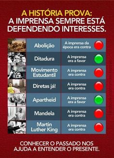 Apartheid, Luther, Education, Brazil, Om, Count, Facebook, Printing Press, Messages