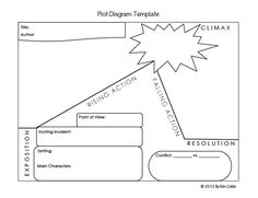 The Size Of This Plot Diagram Template Was Made To Fit Into A
