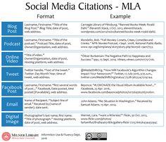 how to work cite a website mla