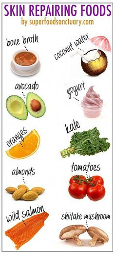Best Foods for Skin Repair You Must Add to Your Diet - Superfood Sanctuary - . 10 Best Foods for Skin Repair You Must Add to Your Diet - Superfood Sanctuary - Best Foods for Skin Repair You Must Add to Your Diet - Superfood Sanctuary - . Best Foods For Skin, Foods For Healthy Skin, Healthy Eating, Diet For Healthy Skin, Food Good For Skin, Food For Acne, Clean Eating, Healthy Junk, Organic Skin Care