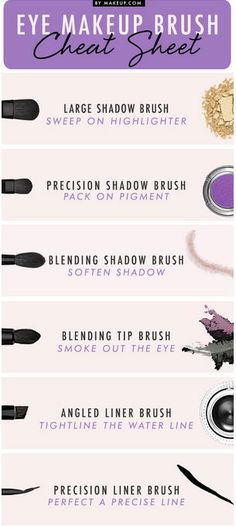 23 Life Hacks Every Girl Should Know - Make Up Cheat Sheet Perfect Makeup, Pretty Makeup, Love Makeup, Makeup Stuff, Basic Makeup, Just Beauty, Hair Beauty, Beauty Makeup, Makeup Tricks