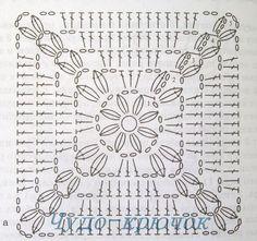 Sixsparne's World: Raibs un vēl raibāks. Crochet Motif Patterns, Granny Square Crochet Pattern, Crochet Blocks, Crochet Diagram, Tatting Patterns, Crochet Chart, Crochet Squares, Crochet Stitches, Crochet Cushions
