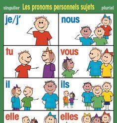Français IES Santa BárbaraNiveau A1-A2: Les pronoms personnels sujets