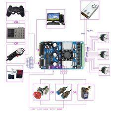 cnc wiring diagram cnc pinterest cnc rh pinterest com Arduino CNC Shield Wiring-Diagram Nema 23 Wiring Configuration