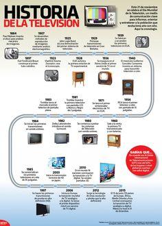 Historia da Televisión