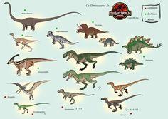 The Lost World - JP Dinosaurs by Camila Alli Chair, Iguana-Teteia on deviantART