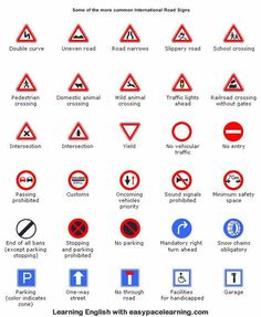 Learning common International road signs using pictures and words English lesson