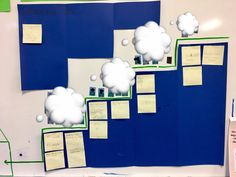 """Sarah Donald on Twitter: """"When starting 'time' we created a #solotaxonomy data wall to show learner skills and capacity to grow...can't wait to build in curriculum! https://t.co/4u6rYrcV4q"""""""