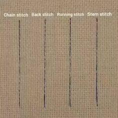 Edina Marácz (@edina1991) • Instagram-fényképek és -videók Embroidery Patterns Free, Embroidery Kits, Cross Stitch Embroidery, Cross Stitch Hoop, Chain Stitch, Running Stitch, Back Stitch, Great Videos, Starter Kit
