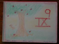 Waldorf ~ 1st grade ~ Math ~ Quality of Numbers: Nine ~ main lesson book