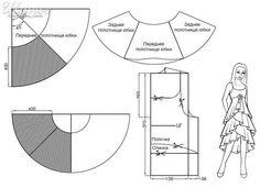 Моделирование одежды. Шитье