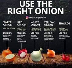 Healthy Recipes Just for the record, I don't think there's ever really a WRONG time to use any onion (except maybe u - Health and Nutrition Filet Mignon Roast, Healthy Eating Tips, Healthy Recipes, Healthy Foods, Keto Recipes, Cooking Onions, Tips Fitness, Fitness Life, Eating Raw