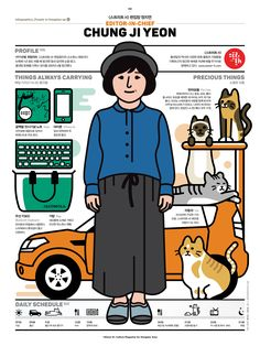 1706 Hongdae People Infographics_ Chung Ji Yeon on Behance Magazine Layout Design, Book Design Layout, Cv Inspiration, Graphic Design Inspiration, Brochure Design, Brochure Layout, Corporate Brochure, Brochure Template, Yearbook Covers