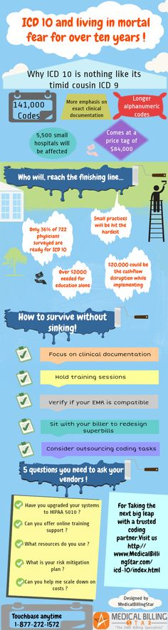 ICD-10 Implementation Timeline 2014 | icd 10 ios nothing like its timid cousin icd 9 race icd 10 medical