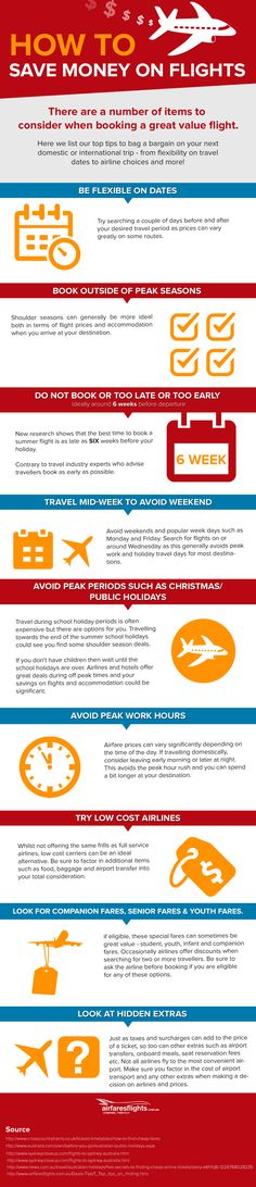 Infographic: How to save money on Flights