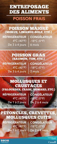 Obtenez des conseils et les temps d'entreposage de toutes sortes d'aliments  http://healthycanadians.gc.ca/eating-nutrition/safety-salubrite/storage-entreposage-fra.php?utm_source=pinterest_hcdns&utm_medium=social_fr&utm_content=apr29_fish11&utm_campaign=social_media_15