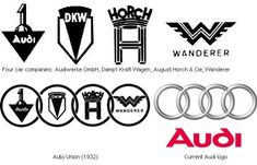 Audi logo over the years