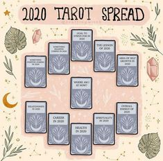 A fun lil tarot spread to guide you in 2020 ✨ what are your goals for the new year? Tarot Cards For Beginners, Tarot Card Spreads, Tarot Astrology, Tarot Meanings, Oracle Tarot, Oracle Deck, Card Reading, Book Of Shadows, Witchcraft