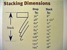 WW-Stack-Chart-2.jpg 720×540 pixels
