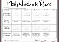 interactive math notebook 8th grade | In Class Documents - Mrs. Primm's 6th Grade Class