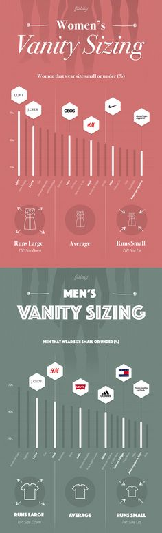 Vanity Sizing - J. Crew, LOFT, American Apparel Run Different Sizes - Redbook