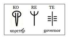 """The word for """"governor"""" KO-RE-TE, is one of the most important concepts in Linear B and in Linear A (though in Linear A it is not the same word)."""