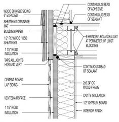 This wall section from Green Building Advisor was the basis of our front wall design for the garage shop. Download this detailClick To Enlar...