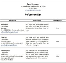 Sample Resumes With References This Is The Application That Got Me A Job Interview With Google .
