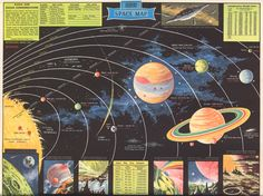 Rand McNally Modern Space Map from 1959 Space Map, Space Travel, Sistema Solar, Vintage Wall Art, Vintage Walls, Vintage Toys, Solar System Map, All Planets, Make A Character