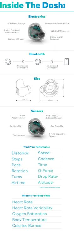is raising funds for The Dash – Wireless Smart In Ear Headphones on Kickstarter! World's First Wireless Smart In Ear Headphones. Cool Technology, Wearable Technology, Techno Gadgets, Echo Devices, Alexa Device, Works With Alexa, Gaming Headset, Wireless Earbuds, Cool Gadgets