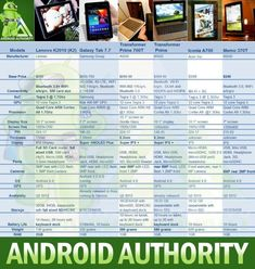 Best Android Tablets..!