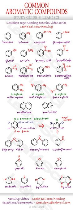 Naming Common Aromatic Compounds Cheat Sheet Study Guide by Leah4sci. Find more at Leah4sci.com