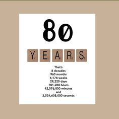 80th Birthday Card Milestone The Big 80 1939 Party Decorations